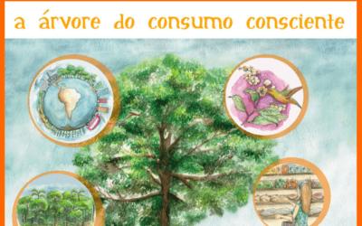 A árvore do consumo consciente