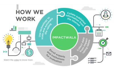 Plataforma cria rótulo internacional para informar sobre os impactos socioambientais dos produtos