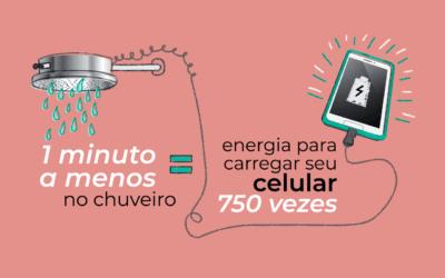 Reduza seu banho diário em 1 minuto e economize energia para carregar muitas vezes o celular!