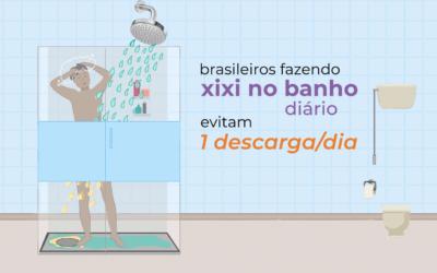 Faça xixi no banho e economize água para encher a Lagoa Rodrigo de Freitas