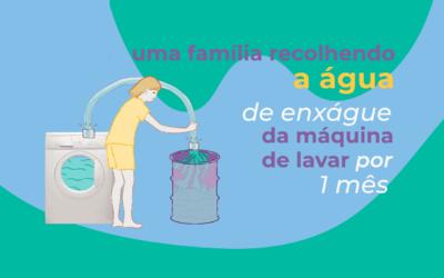 Recolha a água de enxágue da máquina de lavar e reutilize para dar a descarga!