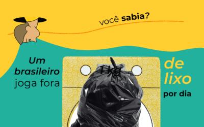 Preste atenção aos seus resíduos!