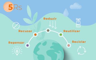 5Rs da Sustentabilidade