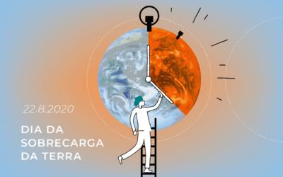 22 de agosto, o Dia da Sobrecarga da Terra 2020