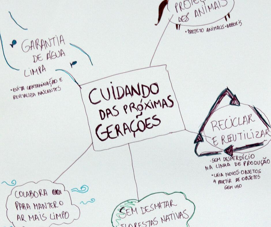 WORKLABS DE COMUNICAÇÃO