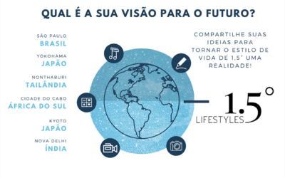 Qual é a sua visão para o futuro? Participe do concurso multimídia Estilos de Vida 1,5° e concorra a US$ 2 mil!