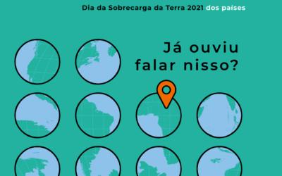 Dia da Sobrecarga da Terra: o Brasil em um contexto mundial