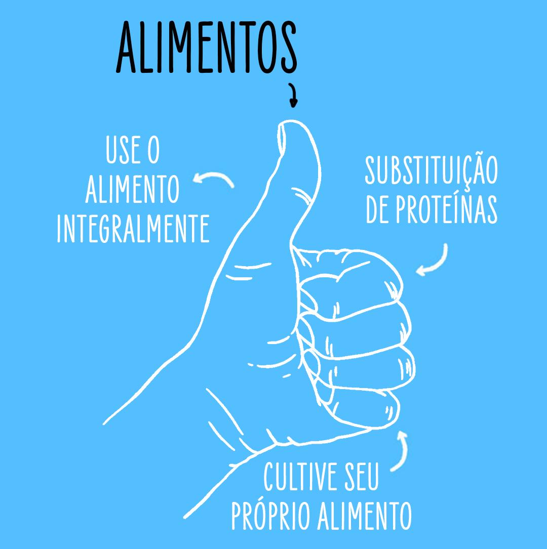post02-1alimentos-list0