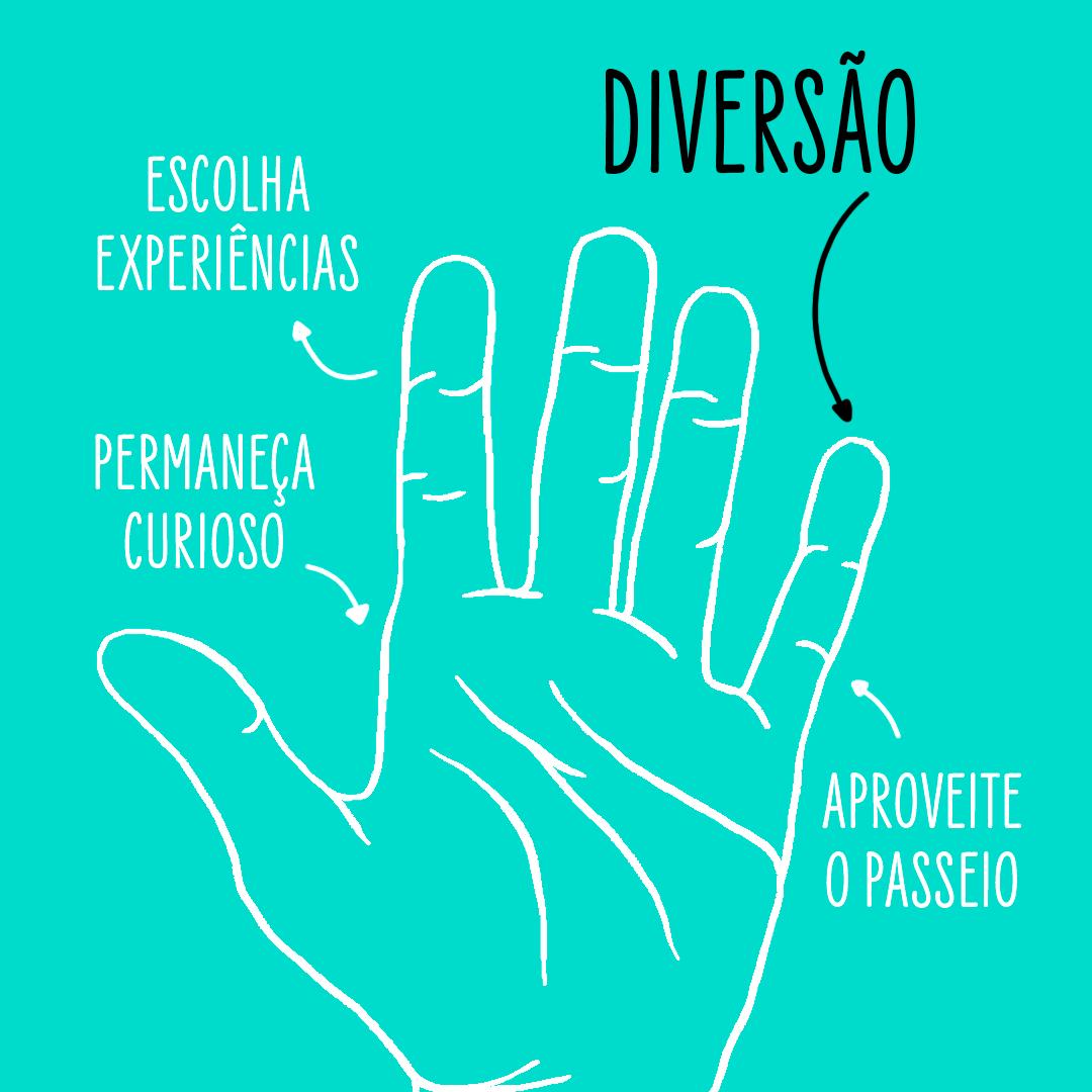 post02-5diversao-list0